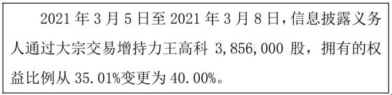 力王高科股东孙春阳增持385.6万股 权益变动后持股比例为40%