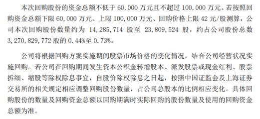 用友网络将花不超10亿元回购公司股份 用于股权激励