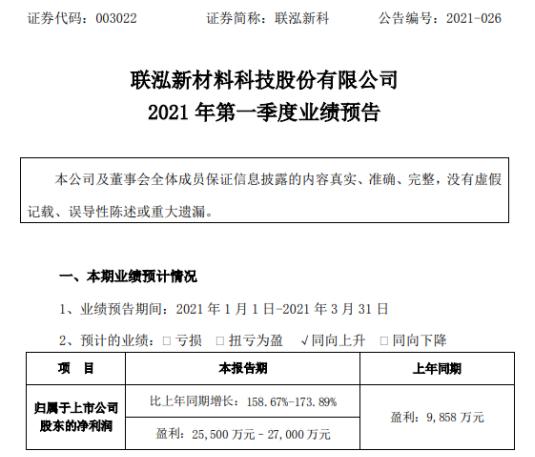 联泓新科2021年第一季度预计净利增长158.67%-174% 生产成本降低