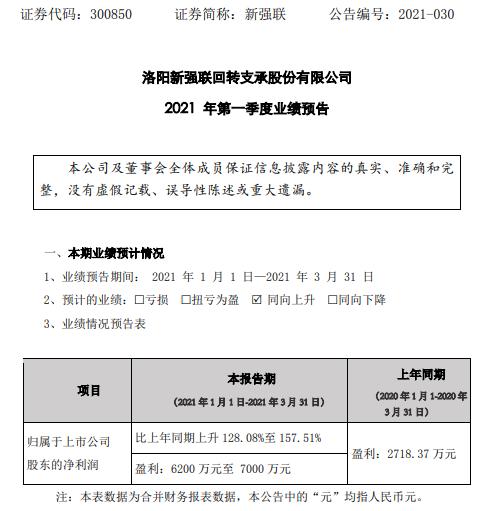 新强联2021年第一季度预计净利增长128%-158% 产品市场认可度提升