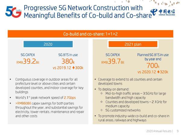 按需部署:中国电信计划在2021年开通32万个5G基站