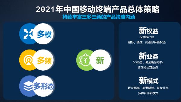 聚焦解读中国移动2021年终端产品战略