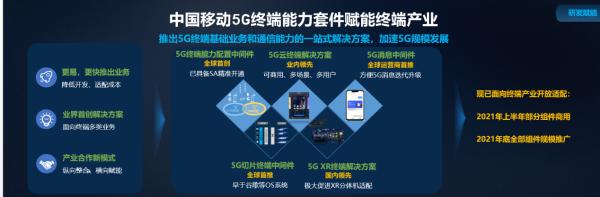 划重点,解读中国移动2021年终端产品策略