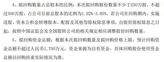 基康仪器将花不超1700万元回购公司股份 用于减少公司注册资本