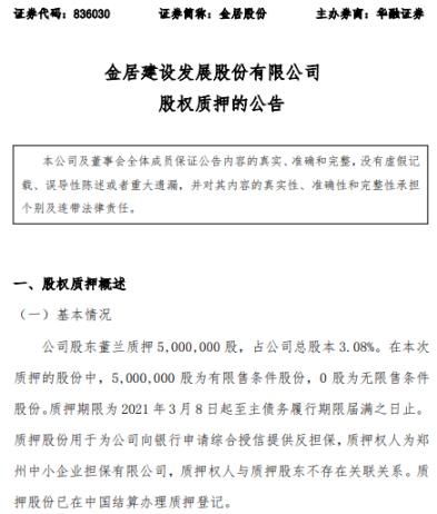 金居股份控股股东董兰质押500万股 用于授信提供反担保