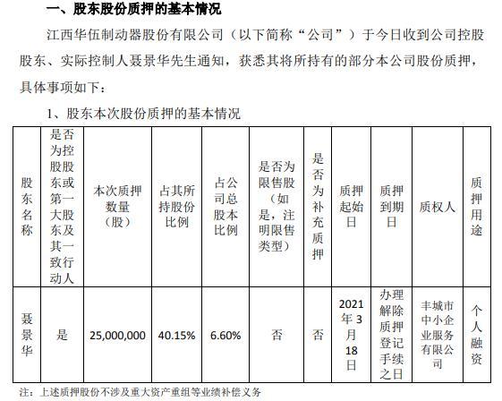 华武公司实际控制人聂京华质押个人融资2500万股
