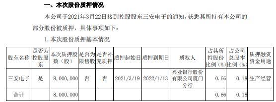 三安光电控股股东三安电子承诺生产经营800万股