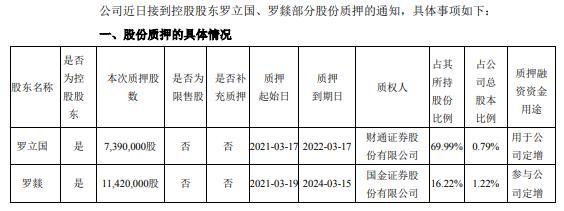 合盛硅业2名控股股东合计质押1881万股 用于公司定增