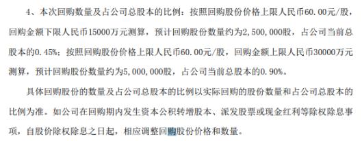 迈克生物将花不超3亿元回购公司股份 用于股权激励