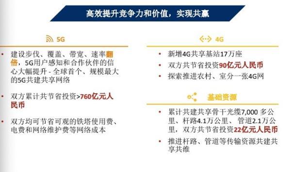 联通电信2020年新增4G共享基站17万座,节省投资90亿