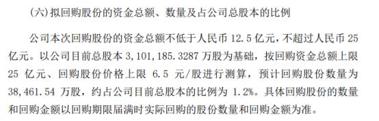 中国联通将花不超25亿元回购公司股份 用于股权激励