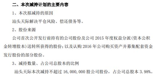 天际股份股东汕头天际拟减持股份 预计减持不超总股本3.98%