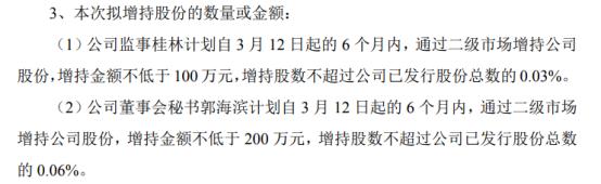华铁应急部分监事及高级管理人员计划增持公司股份 增持金额合计不低于300万元