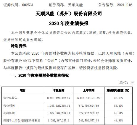 天顺风能2020年度净利10.82亿增长44.99% 风电塔筒销售量增长