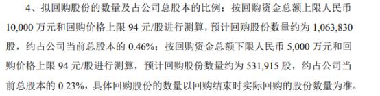 新媒体股份将花费不超过1亿元回购公司股份用于转换公司债券
