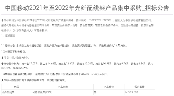 中国移动光纤配线架产品集采:规模为14.75万架,最高投标限价2.9亿元
