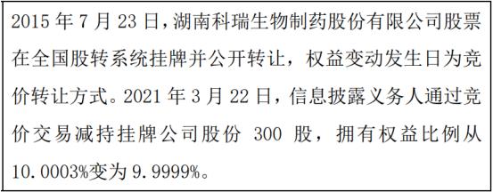 科瑞生物股东何丽招减持300股 权益变动后持股比例为10%