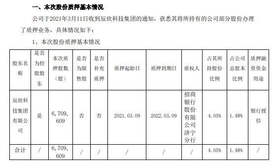辰欣药业控股股东辰欣科技集团质押670.96万股 用于银行授信