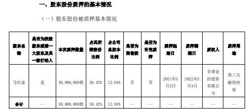 庄园牧场控股股东马红富质押3000万股 用于第三方融资担保