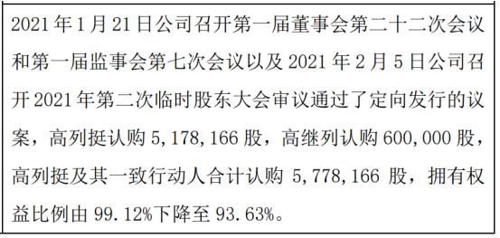 东海长城股东高列挺及其一致行动人合计减持577.82万股 权益变动后持股比例合计为93.63%