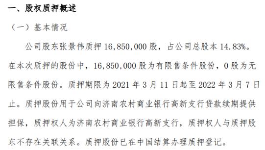 中安股份股东张景伟质押1685万股 用于为公司贷款续期提供担保