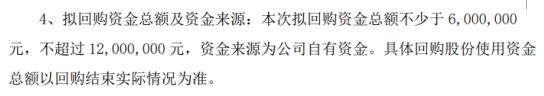 海高通信将花不超600万元回购公司股份 用于股权激励