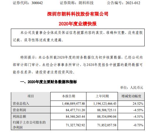 朗科科技2020年度净利7132.78万下滑0.73% 存货跌价准备较上年同期增加