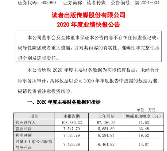 读者传媒2020年度净利7426.39万增长14.87% 图书单品印数和单品效益持续增长