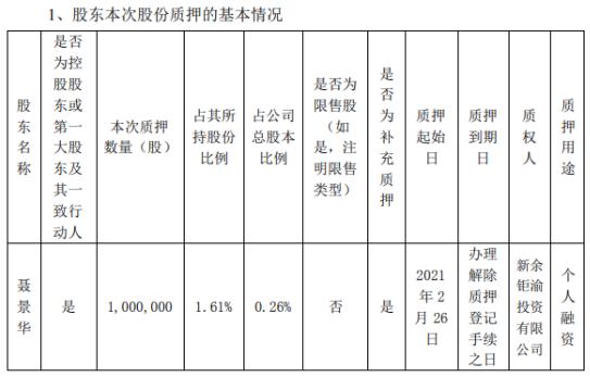 华伍股份控股股东聂景华质押100万股 用于个人融资
