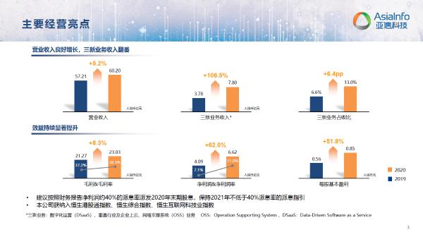 """亚信科技2020年营收60.20亿,""""三新业务""""占比达两位数"""
