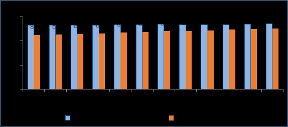 三大运营商5G手机终端连接数达到2.6亿 占移动电话用户的16.3%