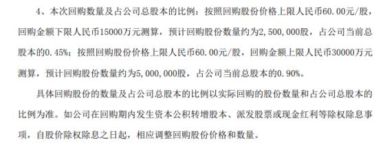 迈克生物将花费不超过3亿元人民币回购公司股份以获得股权激励