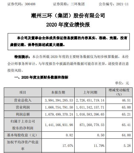 三环集团2020年度净利增长65.41% 半导体部件销售大幅增加
