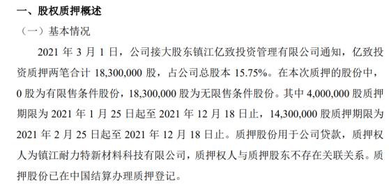 海龙核科股东亿致投资质押1830万股 用于公司贷款