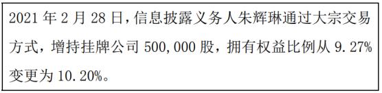 阖天下股东朱辉琳增持50万股 权益变动后持股比例为10.2%