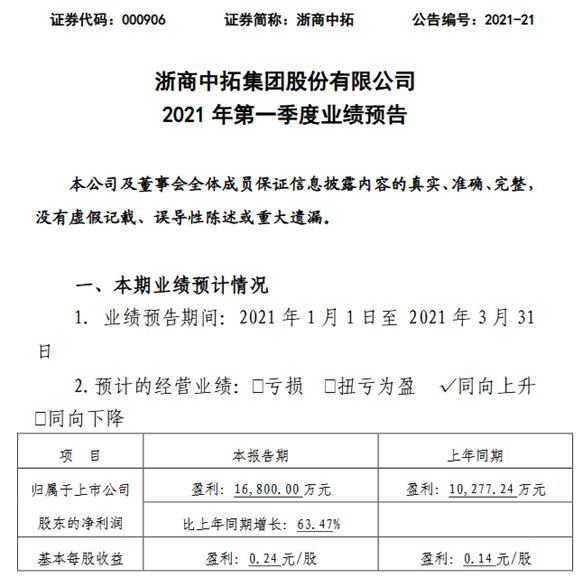 浙商中拓2021年第一季度净利增长63.47% 强化订单管理和价格管理