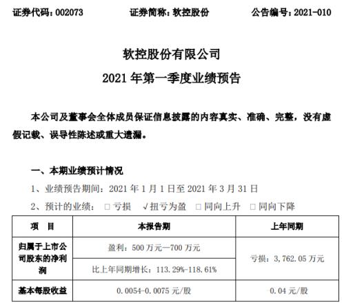 软控股份2021年第一季度预计净利500万-700万 橡胶装备业务增长