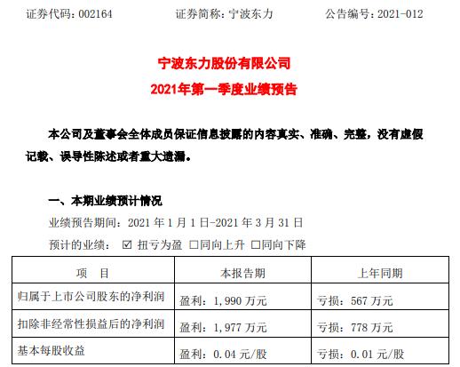 宁波东力2021年第一季度预计净利1990万 市场需求恢复性增长