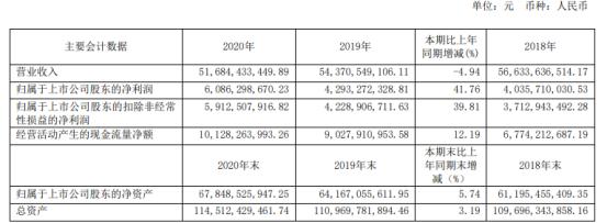 浙能电力2020年净利增长41.76% 总签约电量全省占比约47%