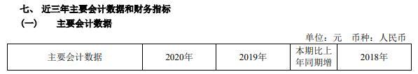 新日恒力2020年净利2090.6万元 董事长高小平薪酬96.1万