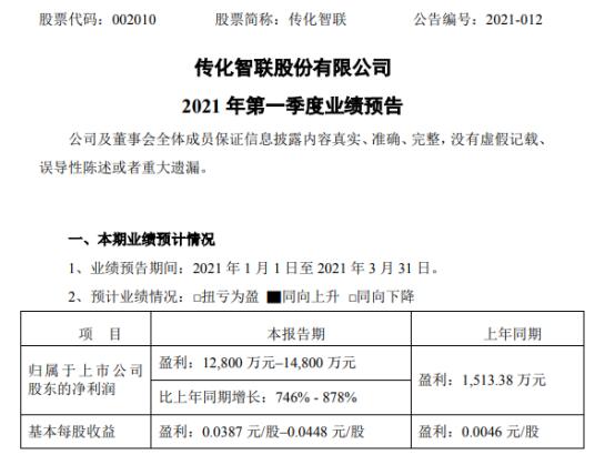 传化智联2021年第一季度预计净利增长746%-878% 网络货运业务增长