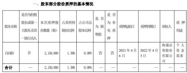比亚迪股东吕向阳质押215万股 用于个人资金需求