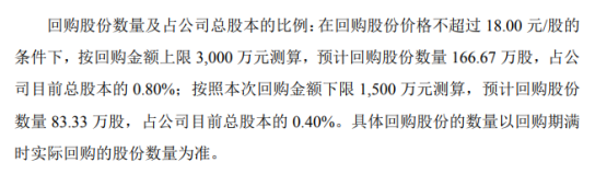 蓝海华腾将花不超3000万元回购公司股份 用于股权激励