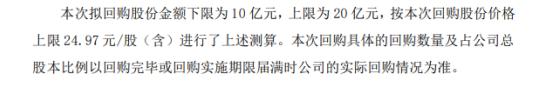 博汇纸业将花不超20亿元回购公司股份 用于股权激励