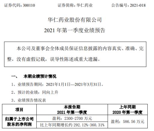 华仁药业2021年第一季度预计净利增长292%-360% 输液产品销量增长