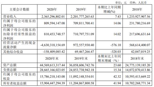 南京证券2020年净利增长14.06% 董事长李剑锋薪酬115.59万元