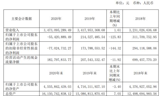 贵广网络2020年亏损5542.09万 董事长李巍薪酬72.61万