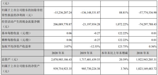 精功科技2020年净利2834.21万 董事长金越顺薪酬114.94万