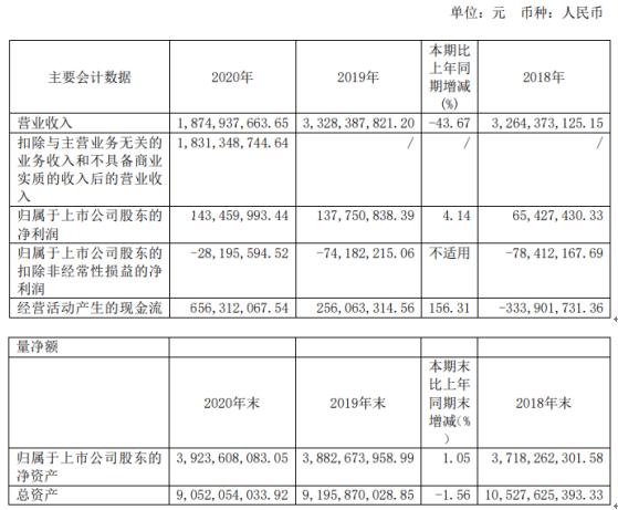 中船科技2020年净利增长4.14% 董事长周辉薪酬114.07万