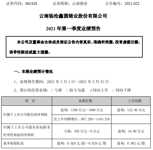云南锗业2021年第一季度预计净利增长957%-1445% 政府补贴大幅增加